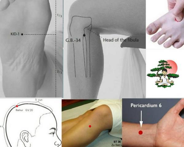 точки для массажа при гипертонии